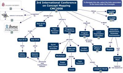 Convocatoria para la Presentación: CMC2008