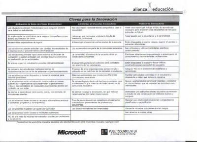CLAVES PARA LA INNOVACIÓN EDUCATIVA